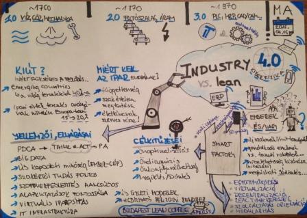 Industry4.0_ParLS_LeanCoffee